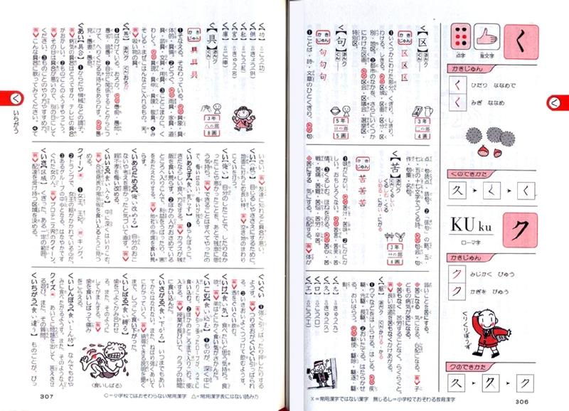 国語学習辞典 of 下村昇の窓